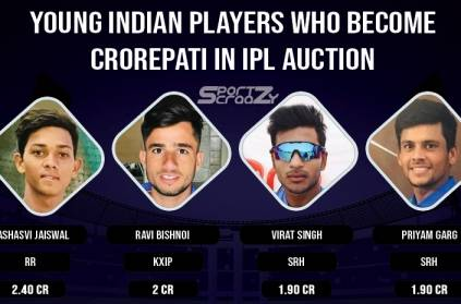 4 uncapped Indian players who became overnight millionaires